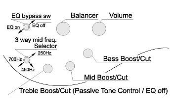 Ibanez SR5000-OL SR Series Prestige Made in Japan E Bass 4 String Oil + Case